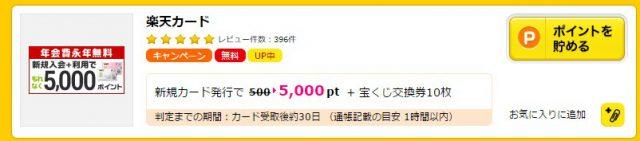 今回の買い回りに便乗したキャンペーンでは10000ポイント