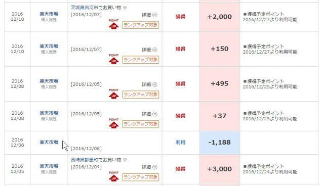 【楽天ふるさと納税】ポイントが承認されました これだけでもう寄付金2000円を超えている!